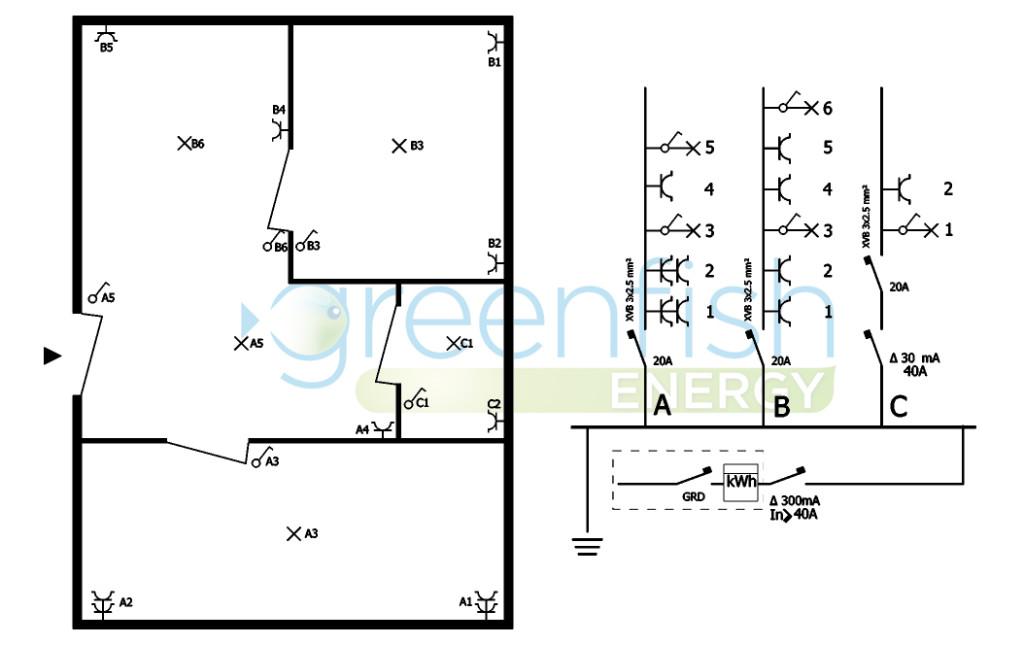 Image-Shéma-unifilaire-contrôle électrique
